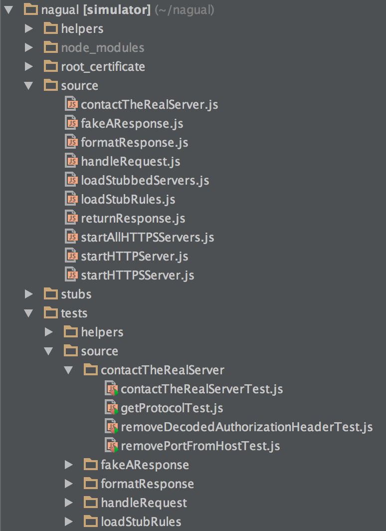 Tests Directory Structure