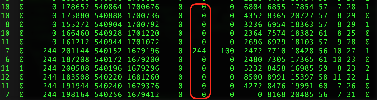 In this example the 'so' column is highlighted. During one of the measure intervals, an usage is reported
